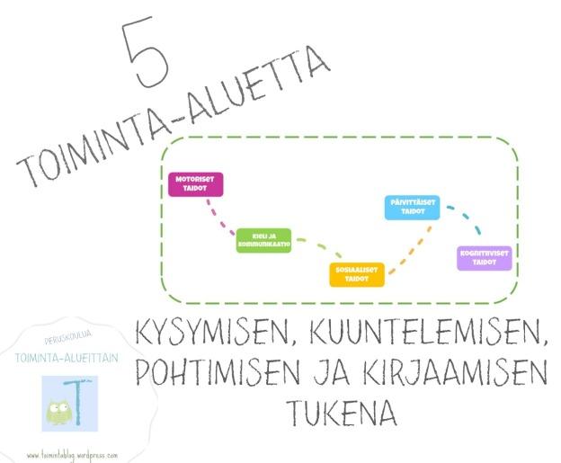 viisi-aluetta